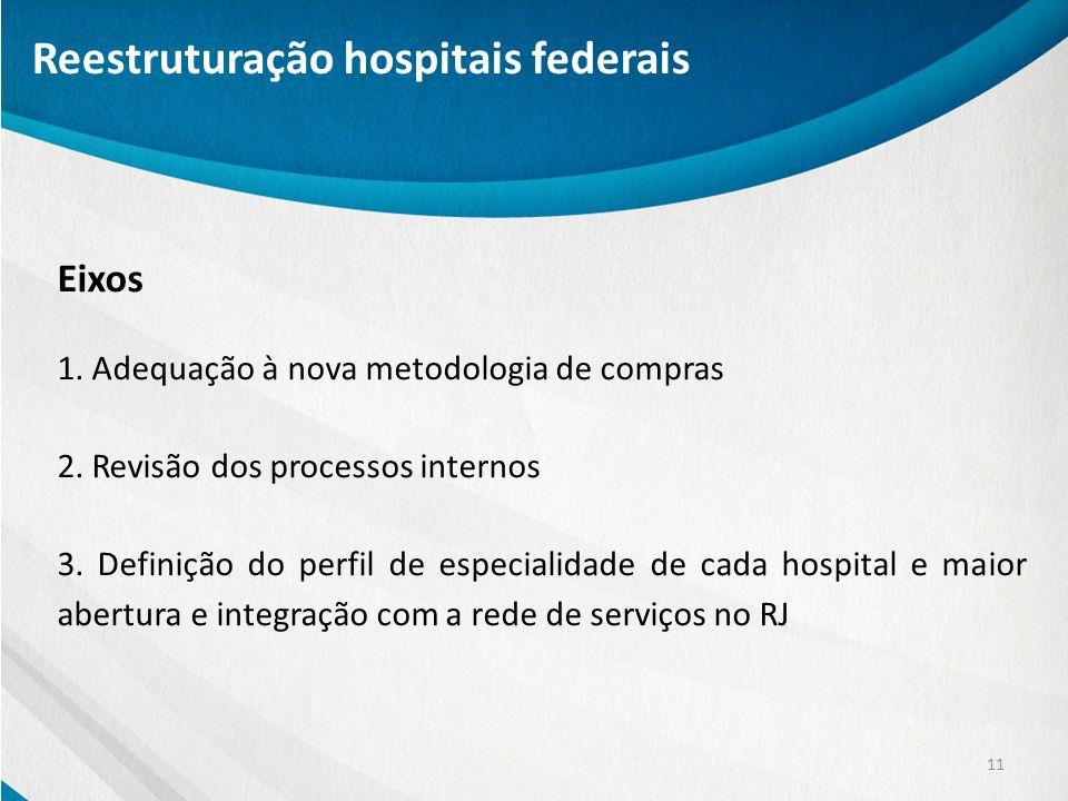 11 Eixos 1. Adequação à nova metodologia de compras 2. Revisão dos processos internos 3. Definição do perfil de especialidade de cada hospital e maior