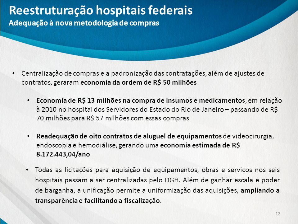 12 Reestruturação hospitais federais Adequação à nova metodologia de compras Centralização de compras e a padronização das contratações, além de ajust