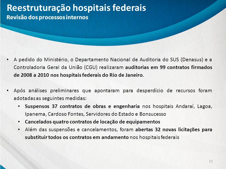 13 A pedido do Ministério, o Departamento Nacional de Auditoria do SUS (Denasus) e a Controladoria Geral da União (CGU) realizaram auditorias em 99 co