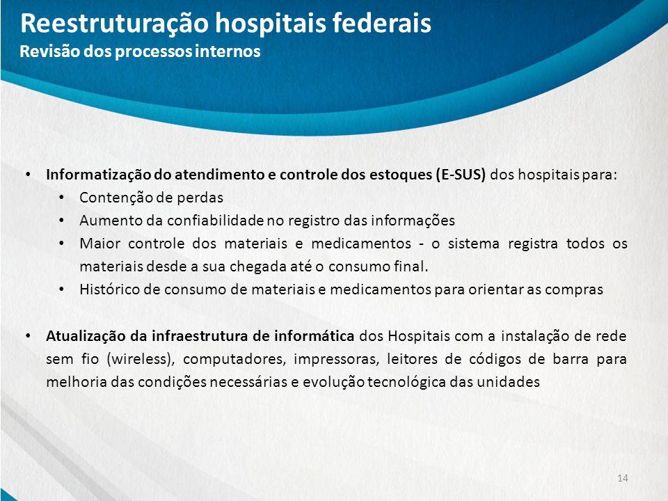 14 Reestruturação hospitais federais Revisão dos processos internos Informatização do atendimento e controle dos estoques (E-SUS) dos hospitais para: