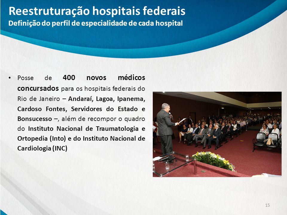 15 Posse de 400 novos médicos concursados para os hospitais federais do Rio de Janeiro – Andaraí, Lagoa, Ipanema, Cardoso Fontes, Servidores do Estado