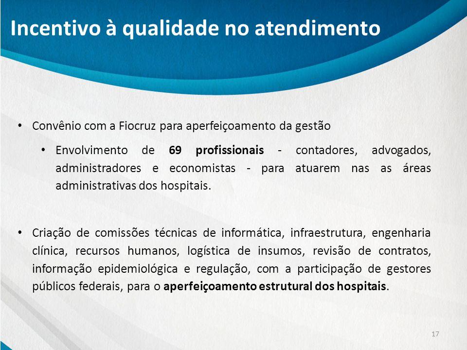 17 Convênio com a Fiocruz para aperfeiçoamento da gestão Envolvimento de 69 profissionais - contadores, advogados, administradores e economistas - par
