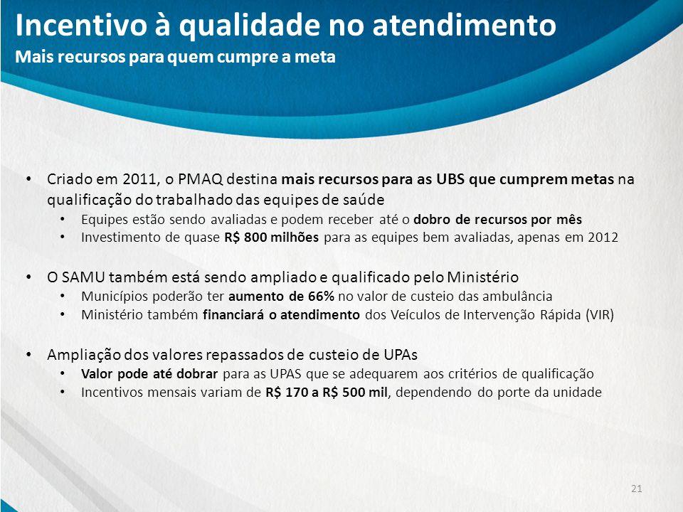 Incentivo à qualidade no atendimento Mais recursos para quem cumpre a meta 21 Criado em 2011, o PMAQ destina mais recursos para as UBS que cumprem met
