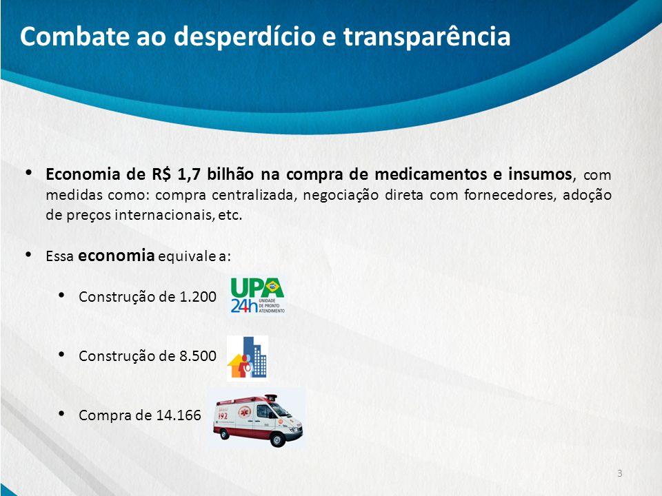 3 Economia de R$ 1,7 bilhão na compra de medicamentos e insumos, com medidas como: compra centralizada, negociação direta com fornecedores, adoção de