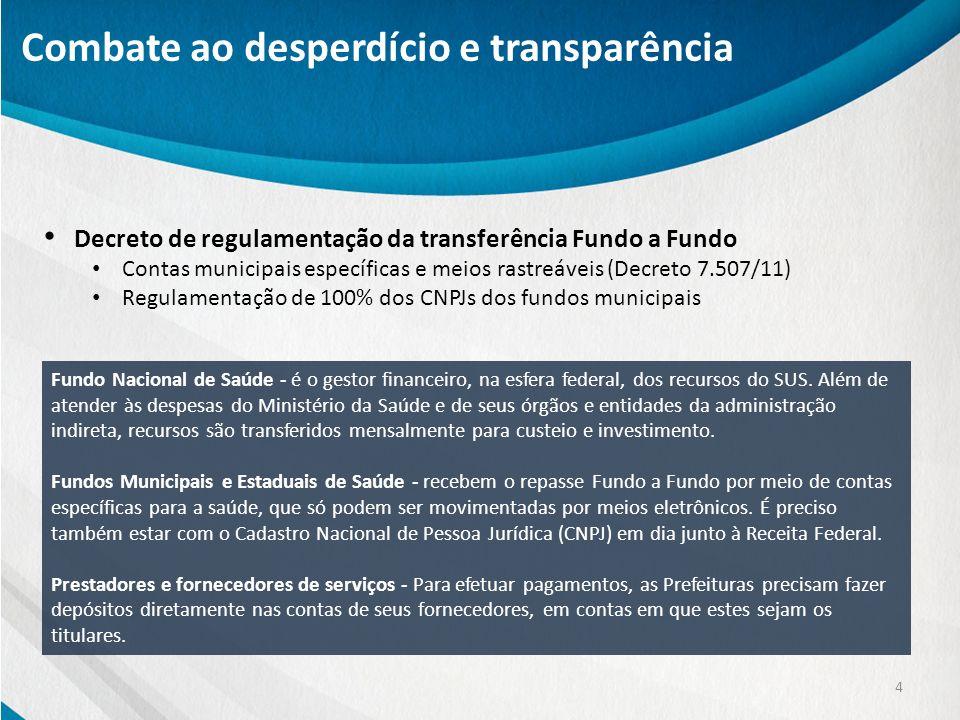Decreto de regulamentação da transferência Fundo a Fundo Contas municipais específicas e meios rastreáveis (Decreto 7.507/11) Regulamentação de 100% d