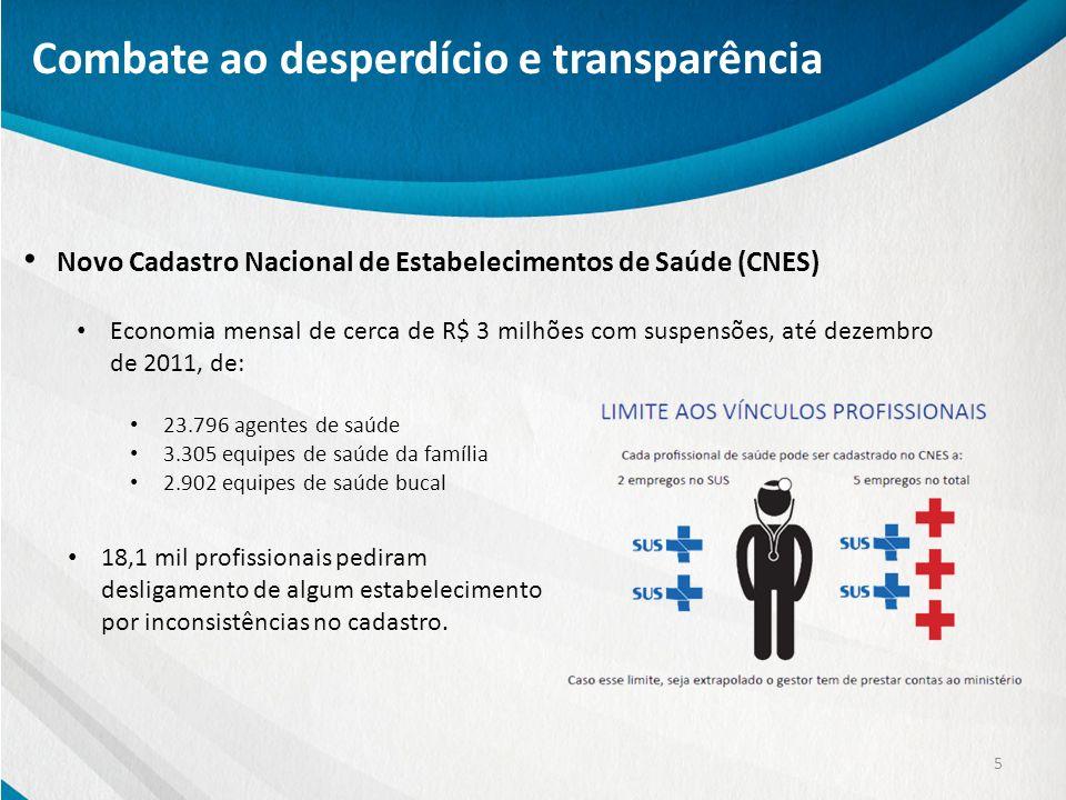 Novo Cadastro Nacional de Estabelecimentos de Saúde (CNES) Economia mensal de cerca de R$ 3 milhões com suspensões, até dezembro de 2011, de: 23.796 a