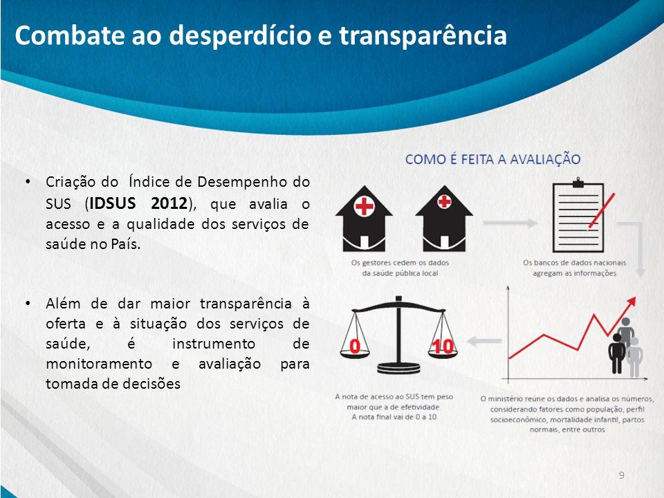 9 Criação do Índice de Desempenho do SUS ( IDSUS 2012 ), que avalia o acesso e a qualidade dos serviços de saúde no País. Além de dar maior transparên