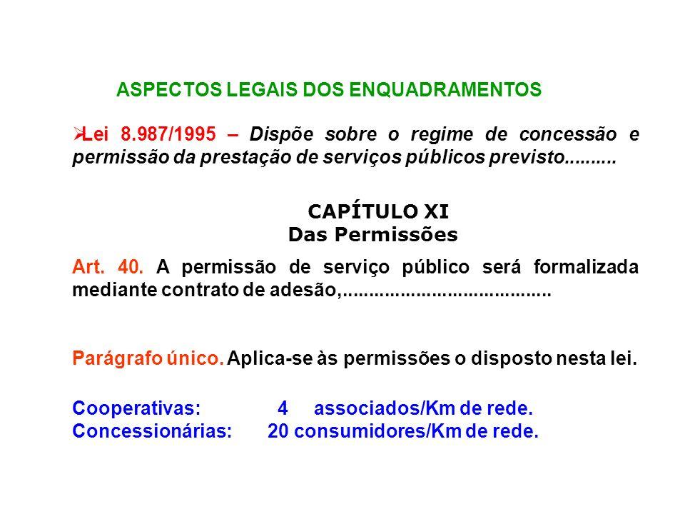 Lei 8.987/1995 – Dispõe sobre o regime de concessão e permissão da prestação de serviços públicos previsto..........
