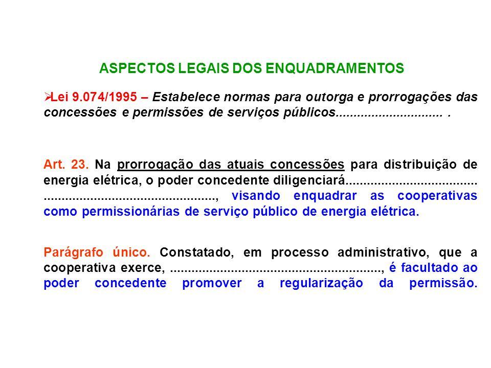 Lei 9.074/1995 – Estabelece normas para outorga e prorrogações das concessões e permissões de serviços públicos...............................