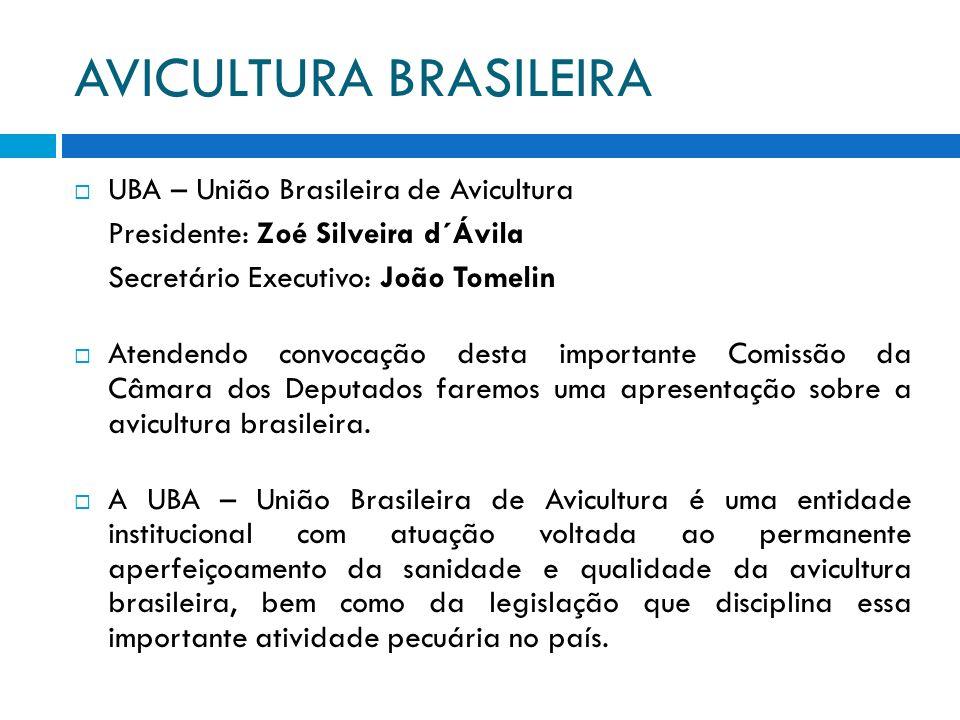 AVICULTURA BRASILEIRA É uma federação de associações estaduais, dos principais estados produtores, e setoriais, dentre elas a ABEF–Associação Brasileira dos Produtores e Exportadores de Frangos, APINCO–Associação Brasileira dos Produtores de Pintos de Corte, FACTA- Fundação Apinco de Ciência e Tecnologia Avícolas.