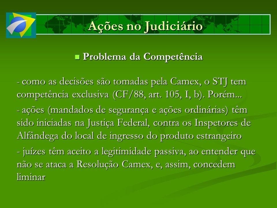 Ações no Judiciário Problema da Competência Problema da Competência - como as decisões são tomadas pela Camex, o STJ tem competência exclusiva (CF/88,