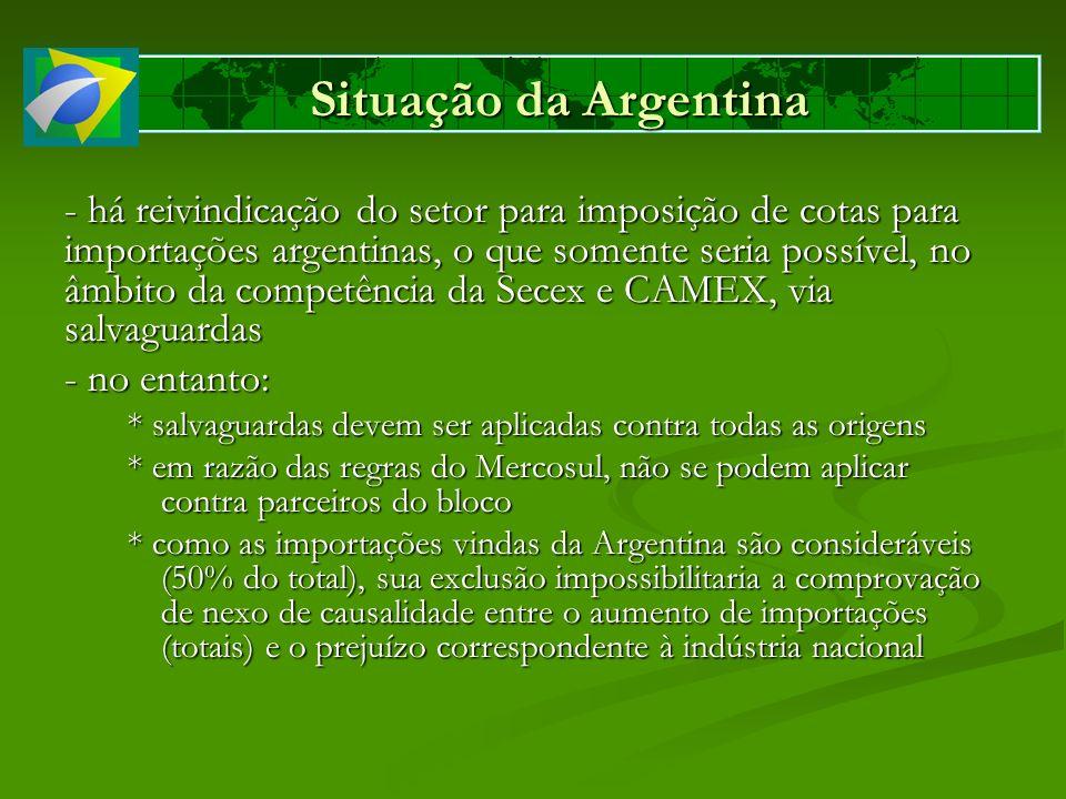 Situação da Argentina - há reivindicação do setor para imposição de cotas para importações argentinas, o que somente seria possível, no âmbito da comp
