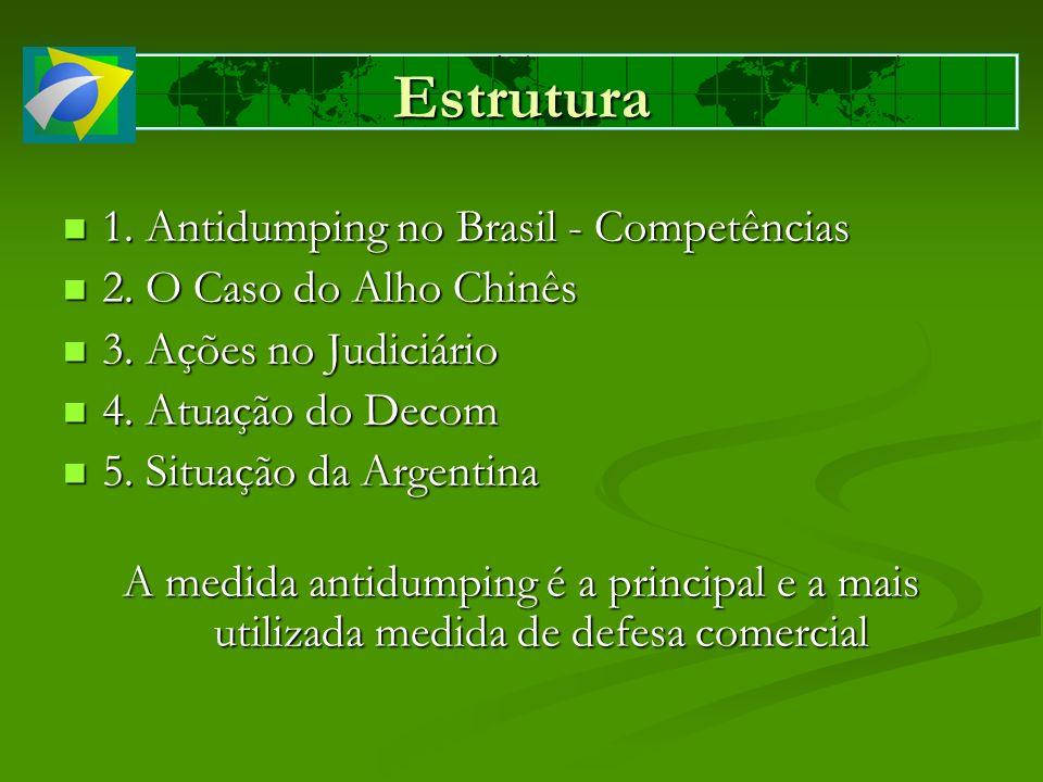 Antidumping no Brasil - Competências Secex / Decom (âmbito do MDIC) Secex / Decom (âmbito do MDIC) - decide pela abertura da investigação e início do processo de revisão (Lei n.