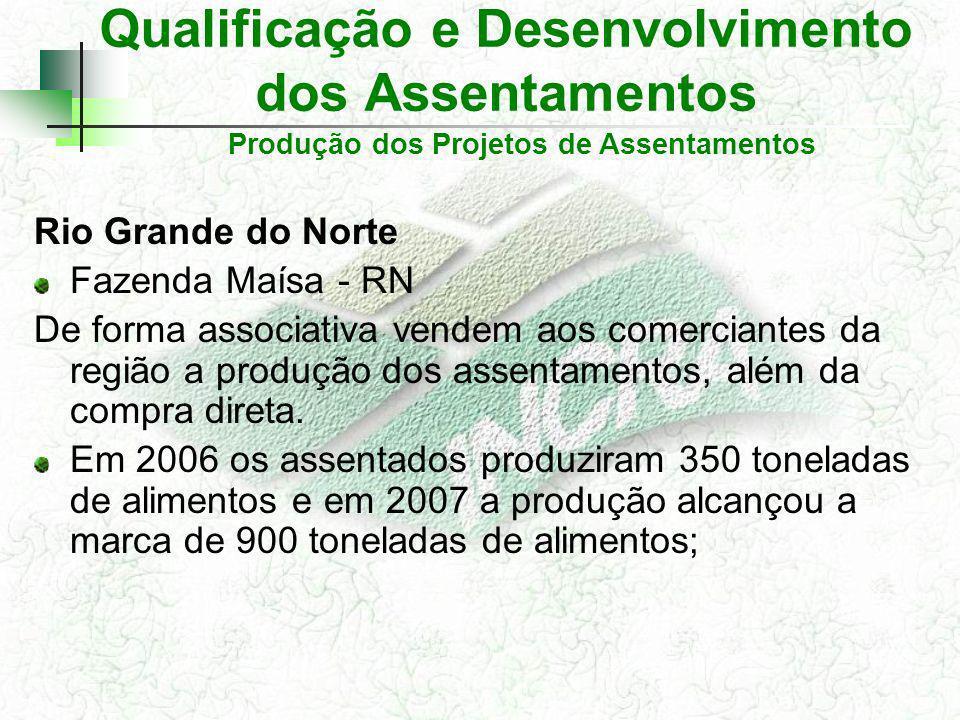 Qualificação e Desenvolvimento dos Assentamentos Rio Grande do Norte Fazenda Maísa - RN De forma associativa vendem aos comerciantes da região a produção dos assentamentos, além da compra direta.