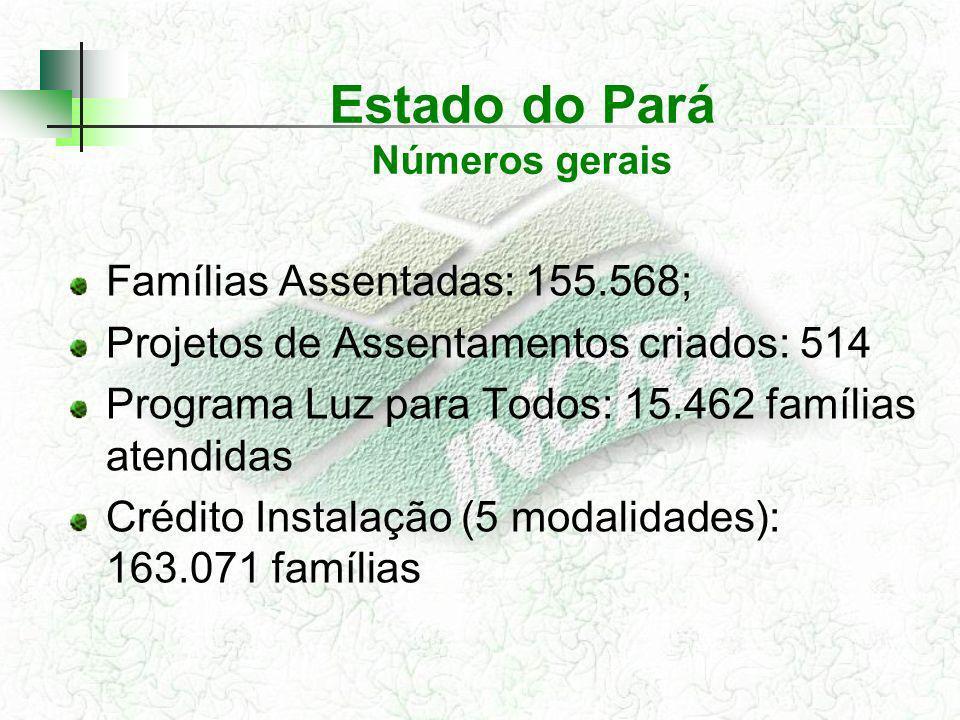 Estado do Pará Números gerais Famílias Assentadas: 155.568; Projetos de Assentamentos criados: 514 Programa Luz para Todos: 15.462 famílias atendidas Crédito Instalação (5 modalidades): 163.071 famílias