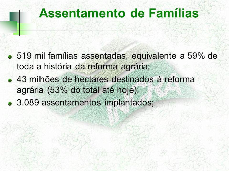 519 mil famílias assentadas, equivalente a 59% de toda a história da reforma agrária; 43 milhões de hectares destinados à reforma agrária (53% do total até hoje); 3.089 assentamentos implantados; Assentamento de Famílias