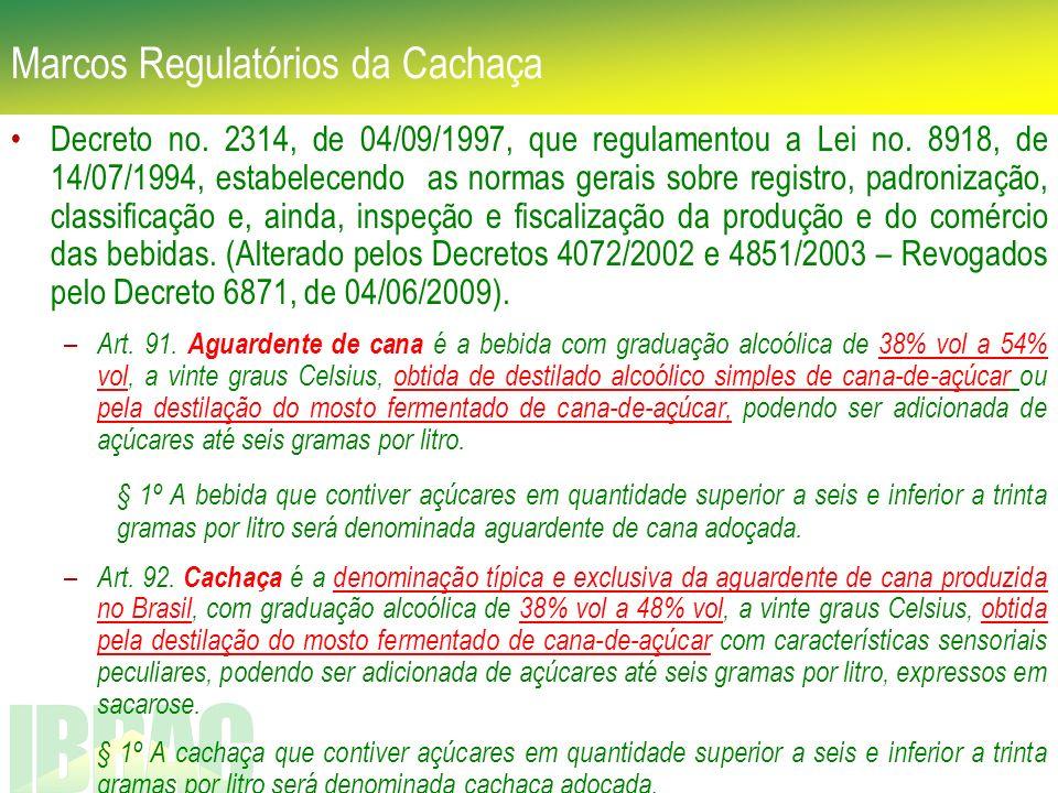 Marcos Regulatórios da Cachaça Decreto no. 2314, de 04/09/1997, que regulamentou a Lei no. 8918, de 14/07/1994, estabelecendo as normas gerais sobre r