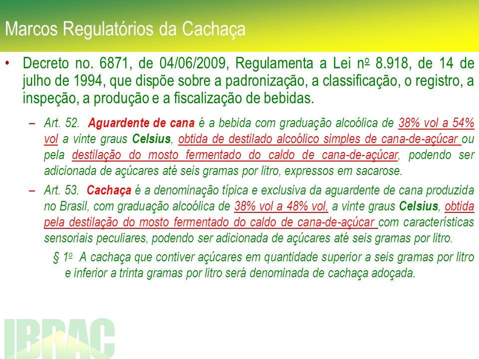 Marcos Regulatórios da Cachaça Decreto no. 6871, de 04/06/2009, Regulamenta a Lei n o 8.918, de 14 de julho de 1994, que dispõe sobre a padronização,