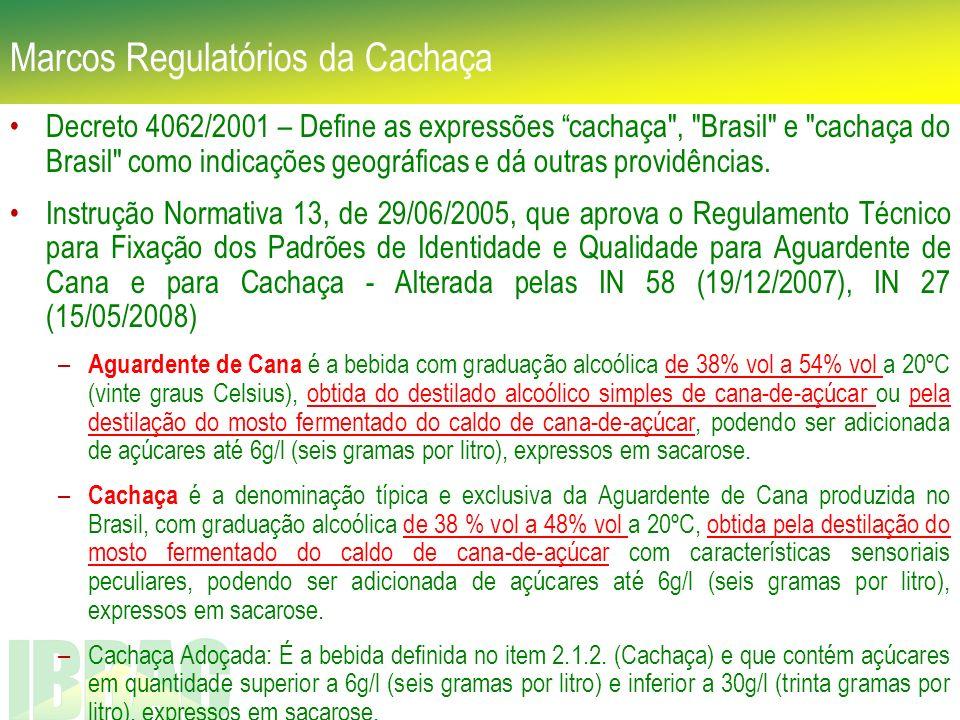 Marcos Regulatórios da Cachaça Decreto 4062/2001 – Define as expressões cachaça