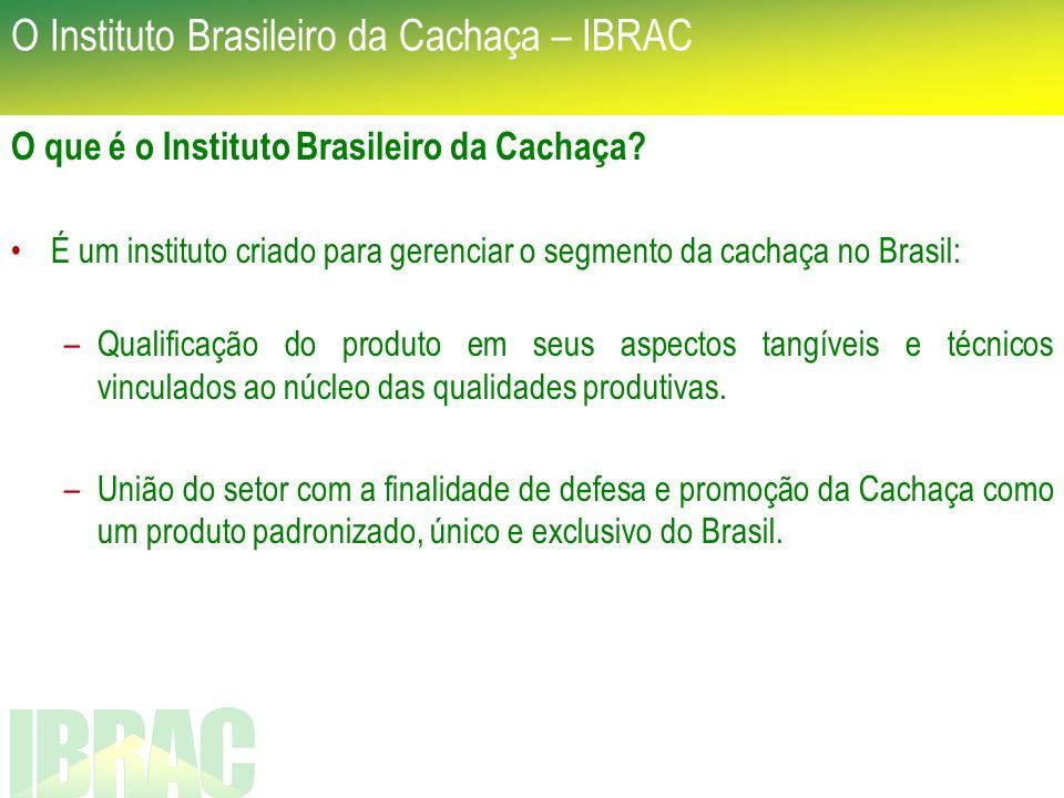 Fundado em março de 2006 O IBRAC tem: –37 associados diretos (entidades e empresas) – Representa mais de 80% do volume produzido e comercializado de Cachaça no Brasil –Principais entidades representativas do setor: ABBA (SP), ABRABE (SP), AMPAQ (MG), COOCEN (MG), SINDBEBIDAS (MG), APAR (PE), APRODECANA (RS), SIND.