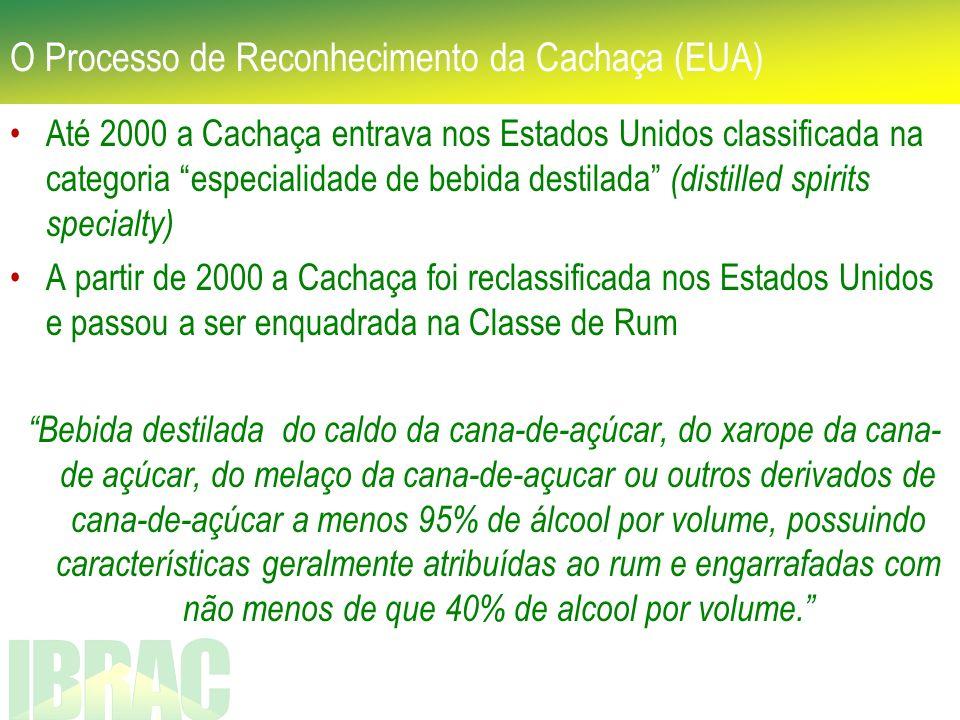 O Processo de Reconhecimento da Cachaça (EUA) Até 2000 a Cachaça entrava nos Estados Unidos classificada na categoria especialidade de bebida destilad
