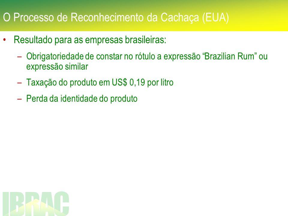O Processo de Reconhecimento da Cachaça (EUA) Resultado para as empresas brasileiras: –Obrigatoriedade de constar no rótulo a expressão Brazilian Rum