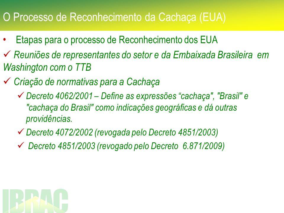 Etapas para o processo de Reconhecimento dos EUA Reuniões de representantes do setor e da Embaixada Brasileira em Washington com o TTB Criação de norm