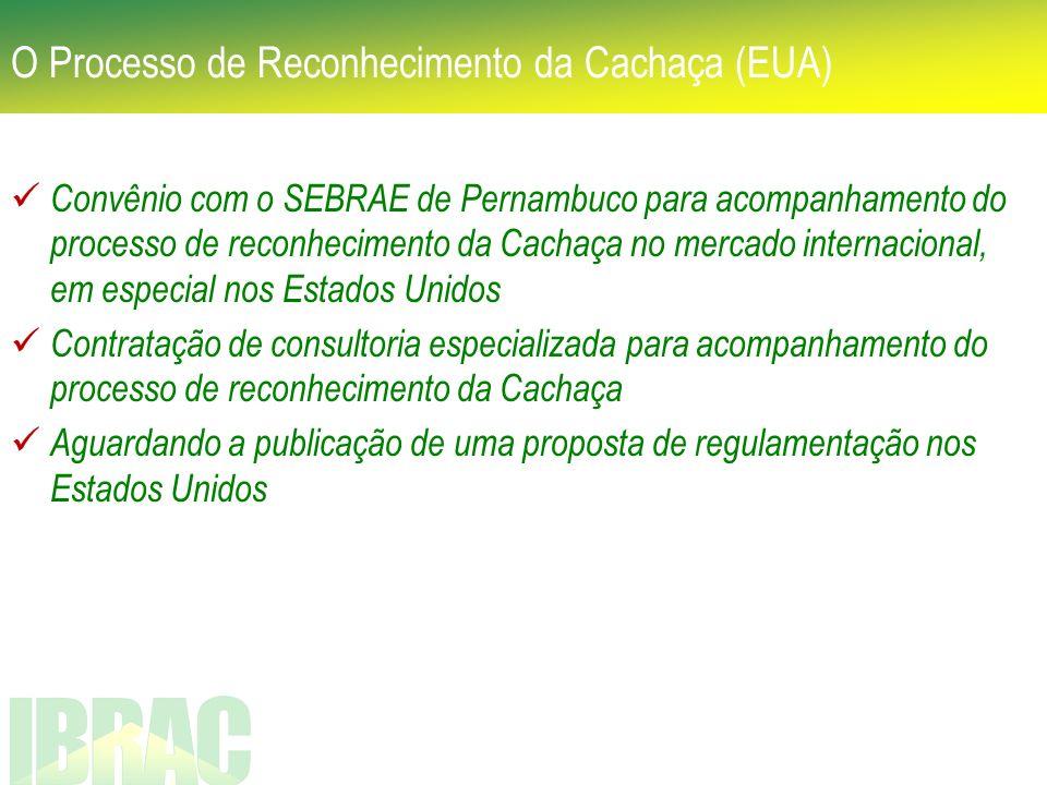 O Processo de Reconhecimento da Cachaça (EUA) Convênio com o SEBRAE de Pernambuco para acompanhamento do processo de reconhecimento da Cachaça no merc