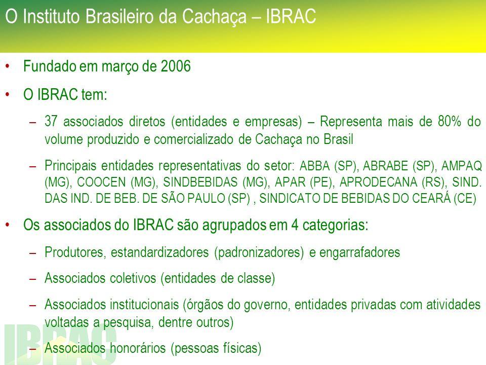 O Instituto Brasileiro da Cachaça - IBRAC Estrutura Conselho Deliberativo (25 Conselheiros) - Alternância na presidência (3 anos alambique – 3 anos coluna) - Sr.