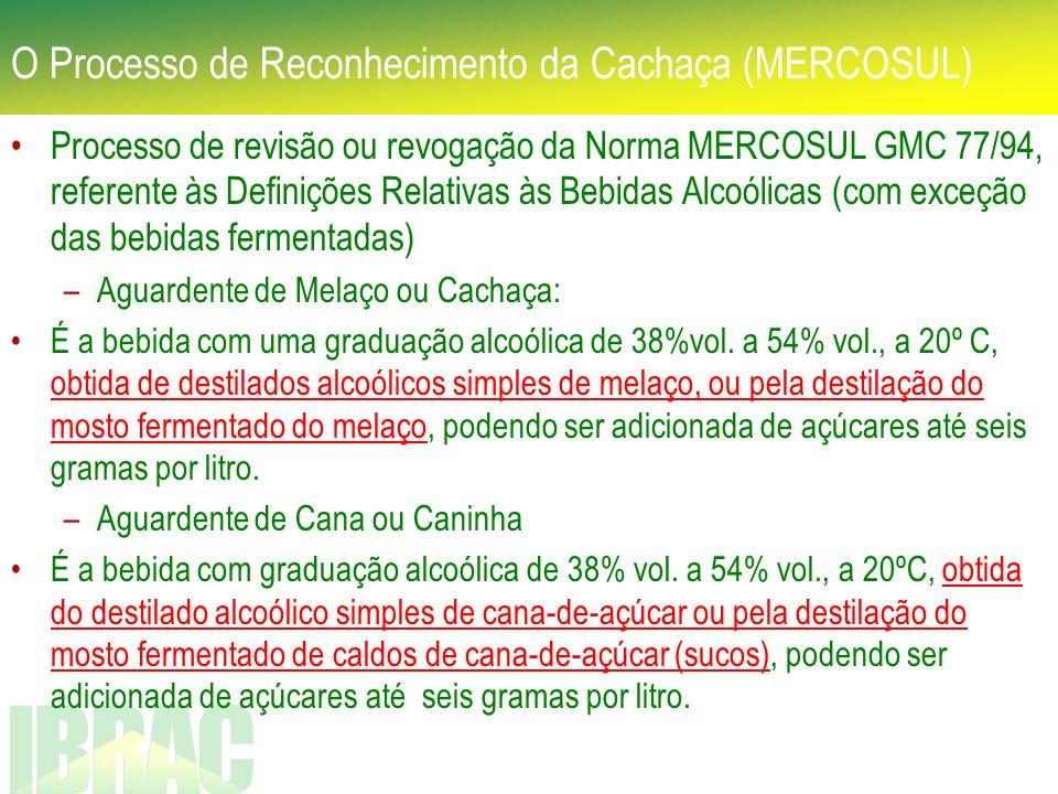 O Processo de Reconhecimento da Cachaça (MERCOSUL) Processo de revisão ou revogação da Norma MERCOSUL GMC 77/94, referente às Definições Relativas às