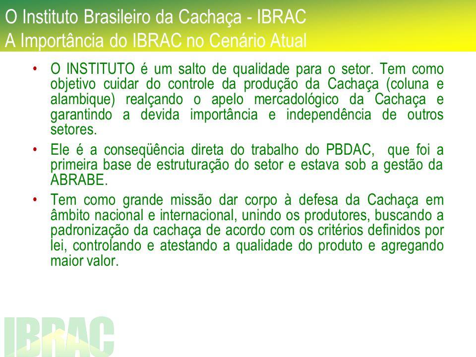 O Instituto Brasileiro da Cachaça - IBRAC Objetivos Prioritários Promover, ordenar institucionalmente e colaborar com as autoridades competentes no controle e regulamentação da Cachaça e outras bebidas derivadas da Cachaça Desenvolver ações visando a proteção, registro e defesa, no Brasil e no Exterior, da Indicação Geográfica CACHAÇA.