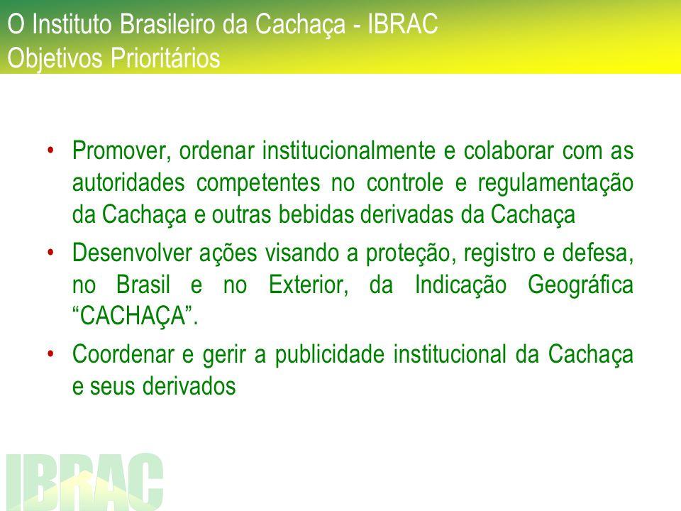 O Instituto Brasileiro da Cachaça - IBRAC Principais Prioridades Articulação junto ao Governo Federal para redução da carga tributária, principalmente para os micro, pequenos e médios produtores.