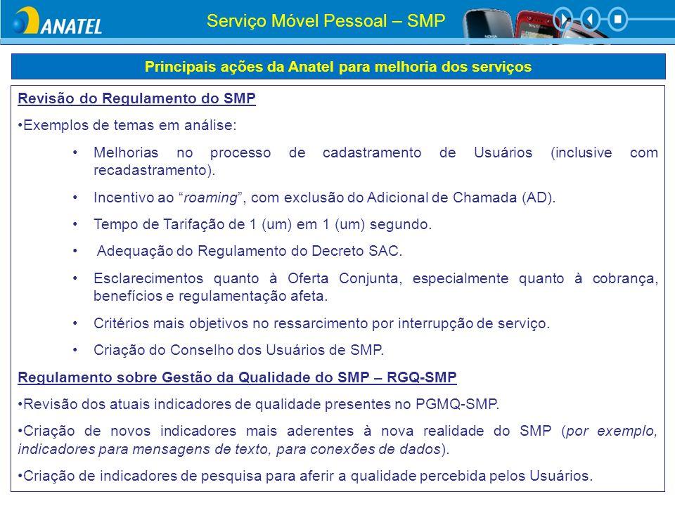 Revisão do Regulamento do SMP Exemplos de temas em análise: Melhorias no processo de cadastramento de Usuários (inclusive com recadastramento). Incent