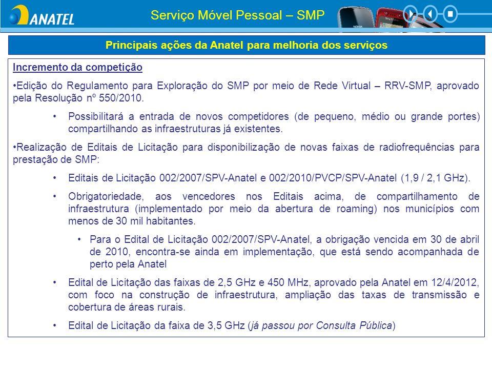 Incremento da competição Edição do Regulamento para Exploração do SMP por meio de Rede Virtual – RRV-SMP, aprovado pela Resolução nº 550/2010. Possibi