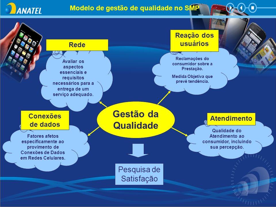 Modelo de gestão de qualidade no SMP Pesquisa de Satisfação Fatores afetos especificamente ao provimento de Conexões de Dados em Redes Celulares. Cone