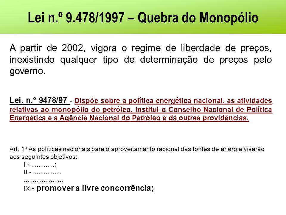 Lei n.º 9.478/1997 – Quebra do Monopólio A partir de 2002, vigora o regime de liberdade de preços, inexistindo qualquer tipo de determinação de preços