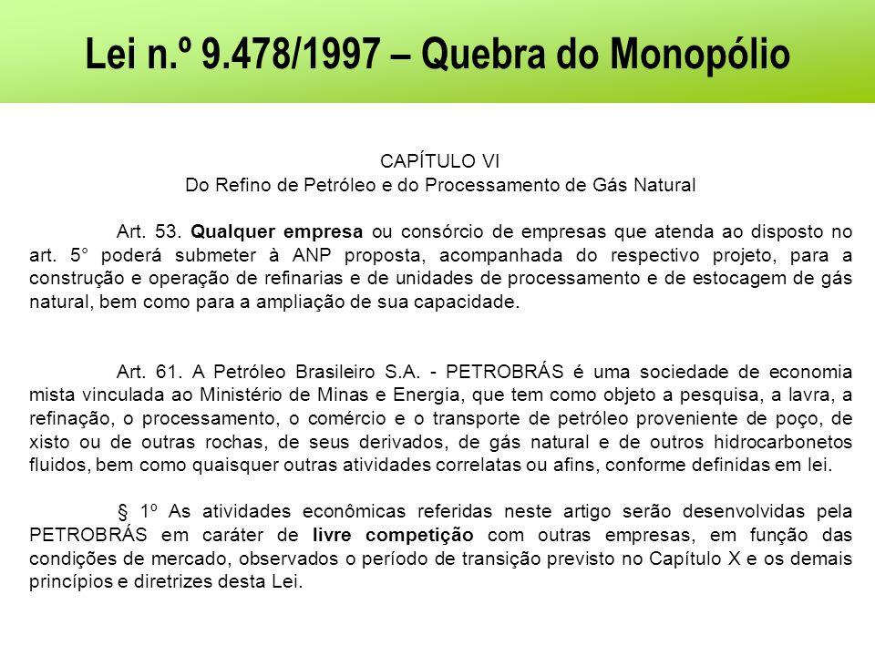 Lei n.º 9.478/1997 – Quebra do Monopólio CAPÍTULO VI Do Refino de Petróleo e do Processamento de Gás Natural Art. 53. Qualquer empresa ou consórcio de