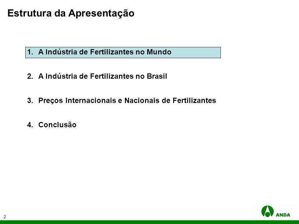 2 Estrutura da Apresentação 1.A Indústria de Fertilizantes no Mundo 2.A Indústria de Fertilizantes no Brasil 3.Preços Internacionais e Nacionais de Fe
