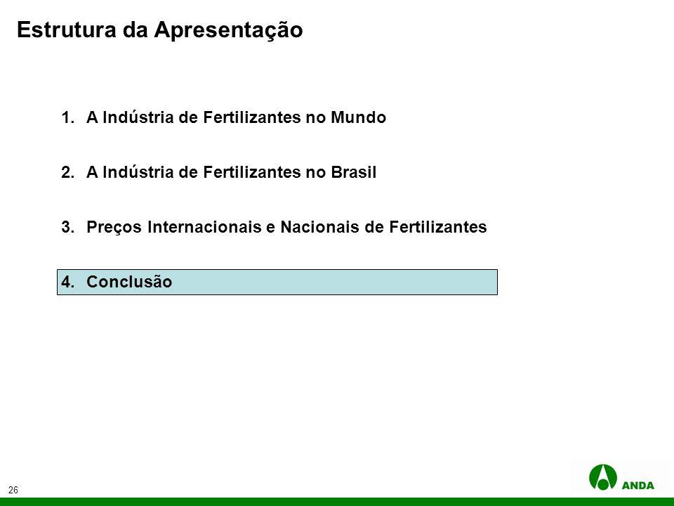 26 Estrutura da Apresentação 1.A Indústria de Fertilizantes no Mundo 2.A Indústria de Fertilizantes no Brasil 3.Preços Internacionais e Nacionais de F