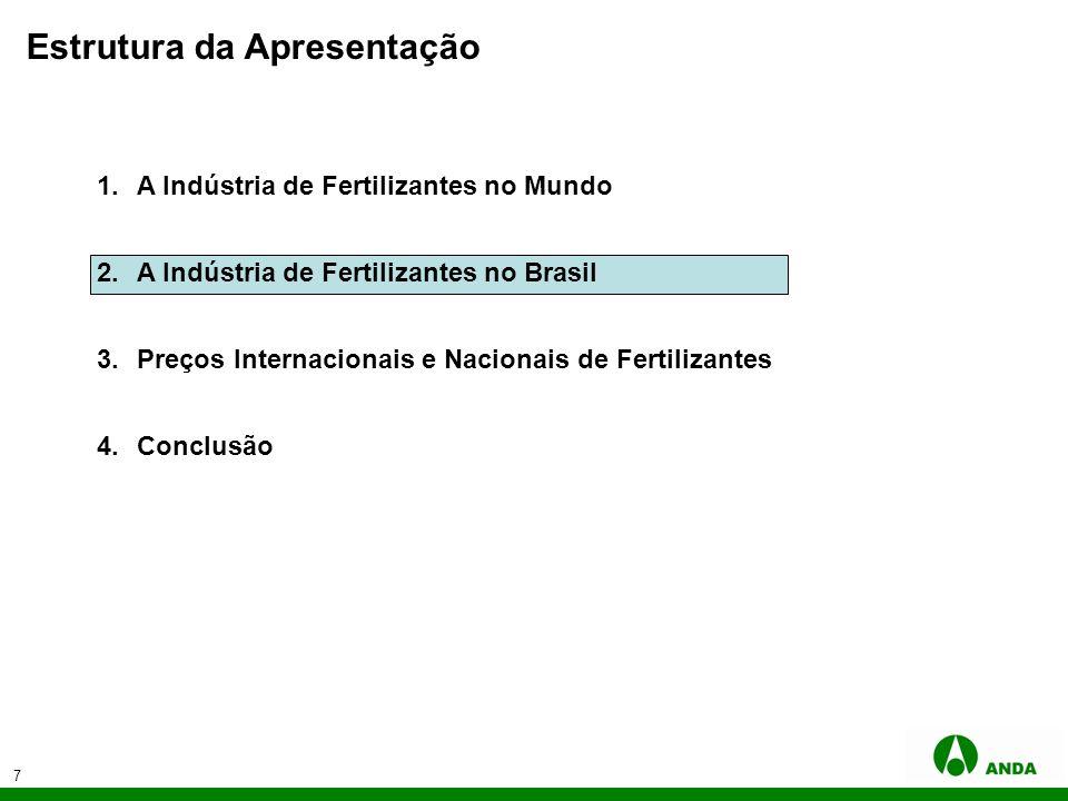 7 Estrutura da Apresentação 1.A Indústria de Fertilizantes no Mundo 2.A Indústria de Fertilizantes no Brasil 3.Preços Internacionais e Nacionais de Fe