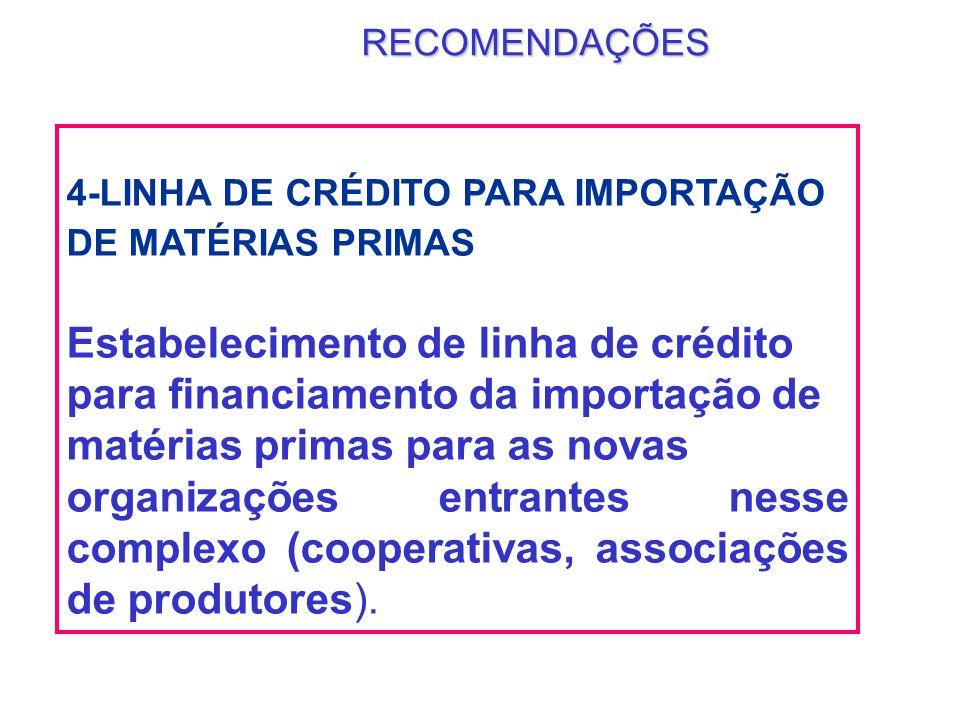 4-LINHA DE CRÉDITO PARA IMPORTAÇÃO DE MATÉRIAS PRIMAS Estabelecimento de linha de crédito para financiamento da importação de matérias primas para as