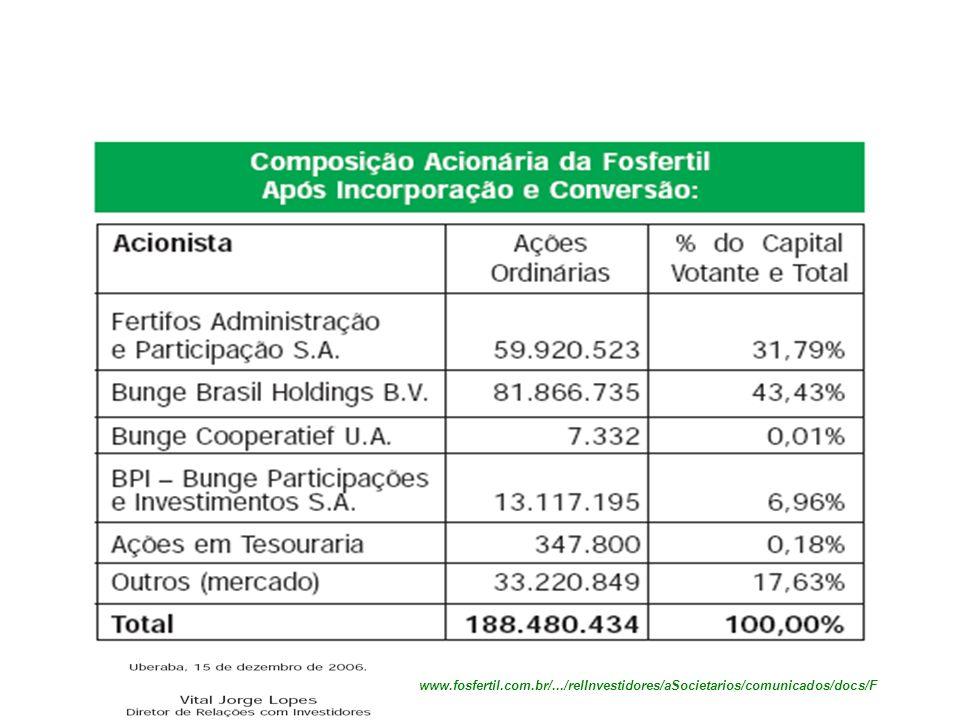 www.fosfertil.com.br/.../relInvestidores/aSocietarios/comunicados/docs/F