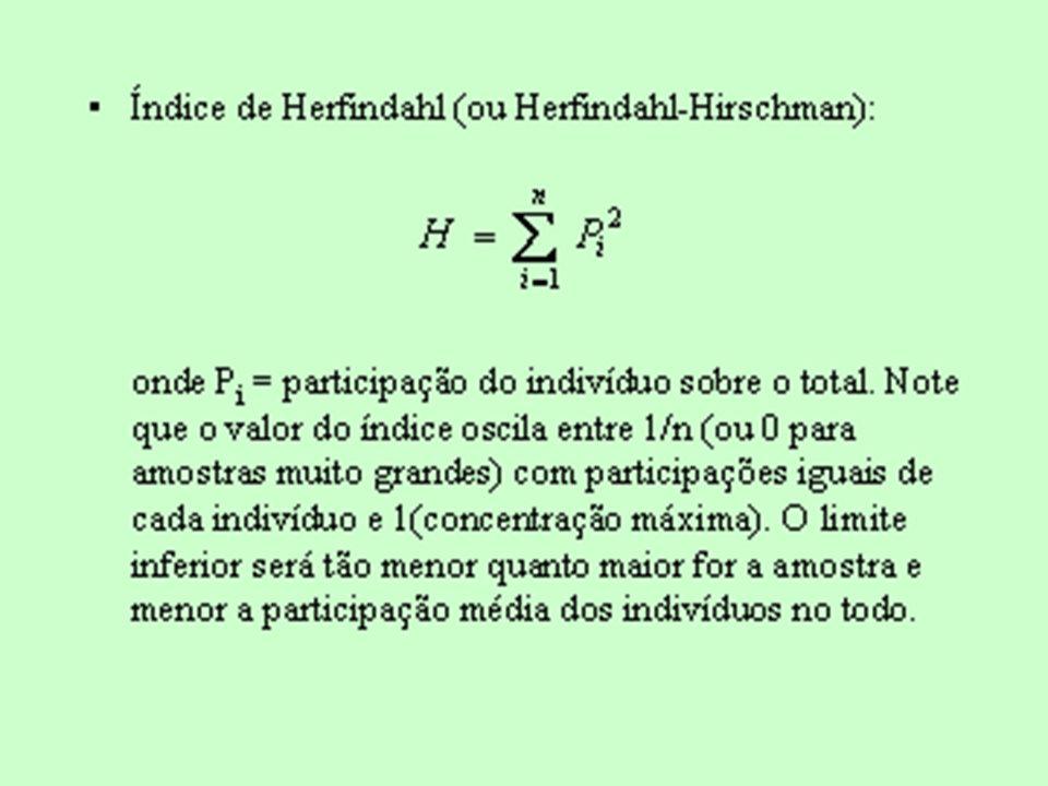 Muito Obrigado aldersi@ hotmail.com ali.saab@agricultura.gov.br