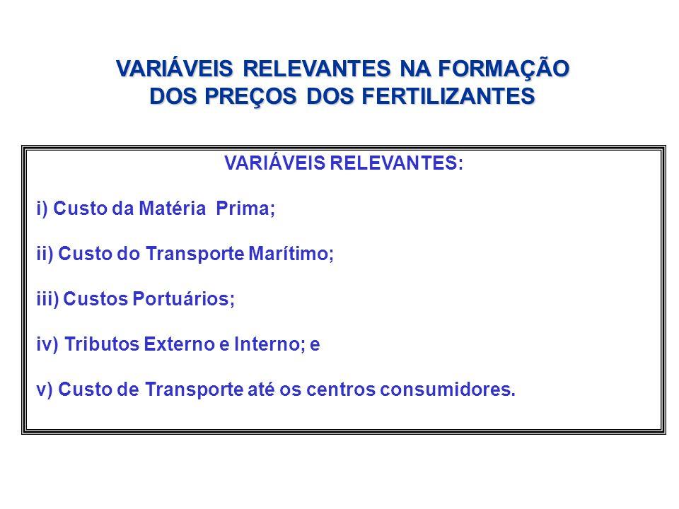 VARIÁVEIS RELEVANTES: i) Custo da Matéria Prima; ii) Custo do Transporte Marítimo; iii) Custos Portuários; iv) Tributos Externo e Interno; e v) Custo