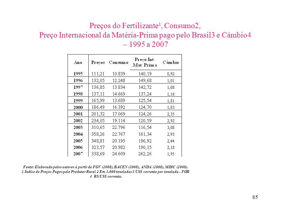 85 Preços do Fertilizante¹, Consumo2, Preço Internacional da Matéria-Prima pago pelo Brasil3 e Câmbio4 – 1995 a 2007 Fonte: Elaborado pelos autores à