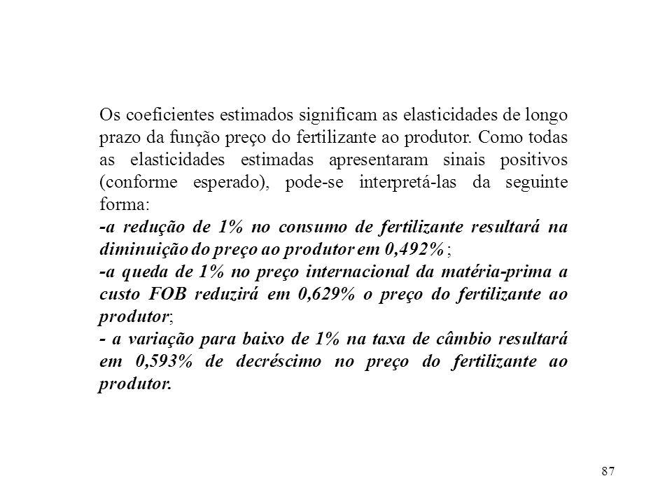 87 Os coeficientes estimados significam as elasticidades de longo prazo da função preço do fertilizante ao produtor. Como todas as elasticidades estim