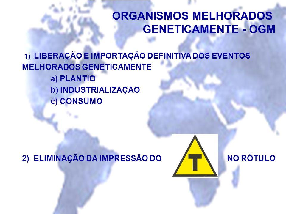 ORGANISMOS MELHORADOS GENETICAMENTE - OGM 1) LIBERAÇÃO E IMPORTAÇÃO DEFINITIVA DOS EVENTOS MELHORADOS GENETICAMENTE a) PLANTIO b) INDUSTRIALIZAÇÃO c)