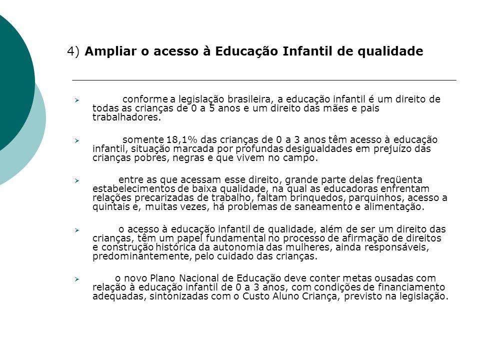 conforme a legislação brasileira, a educação infantil é um direito de todas as crianças de 0 a 5 anos e um direito das mães e pais trabalhadores. some
