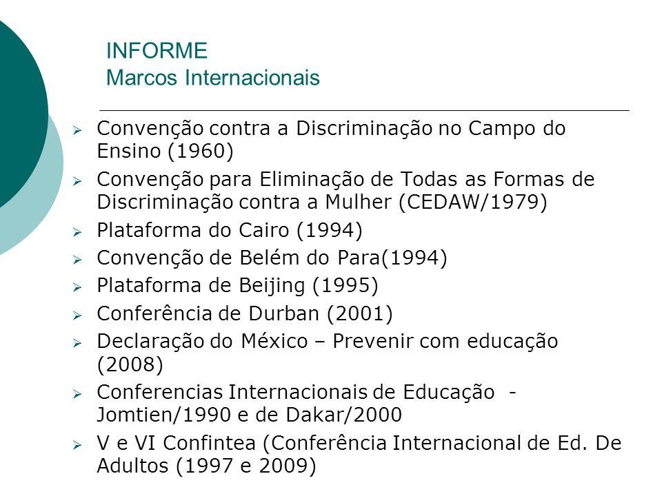 INFORME Marcos Internacionais Convenção contra a Discriminação no Campo do Ensino (1960) Convenção para Eliminação de Todas as Formas de Discriminação