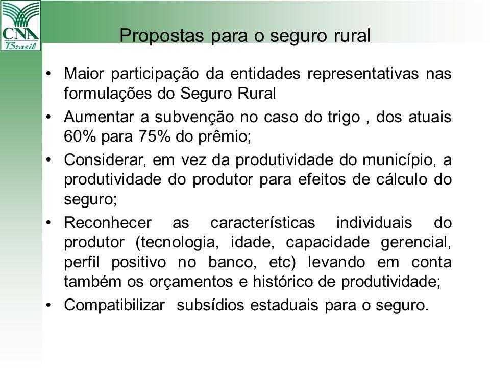 Propostas para o seguro rural Maior participação da entidades representativas nas formulações do Seguro Rural Aumentar a subvenção no caso do trigo, d